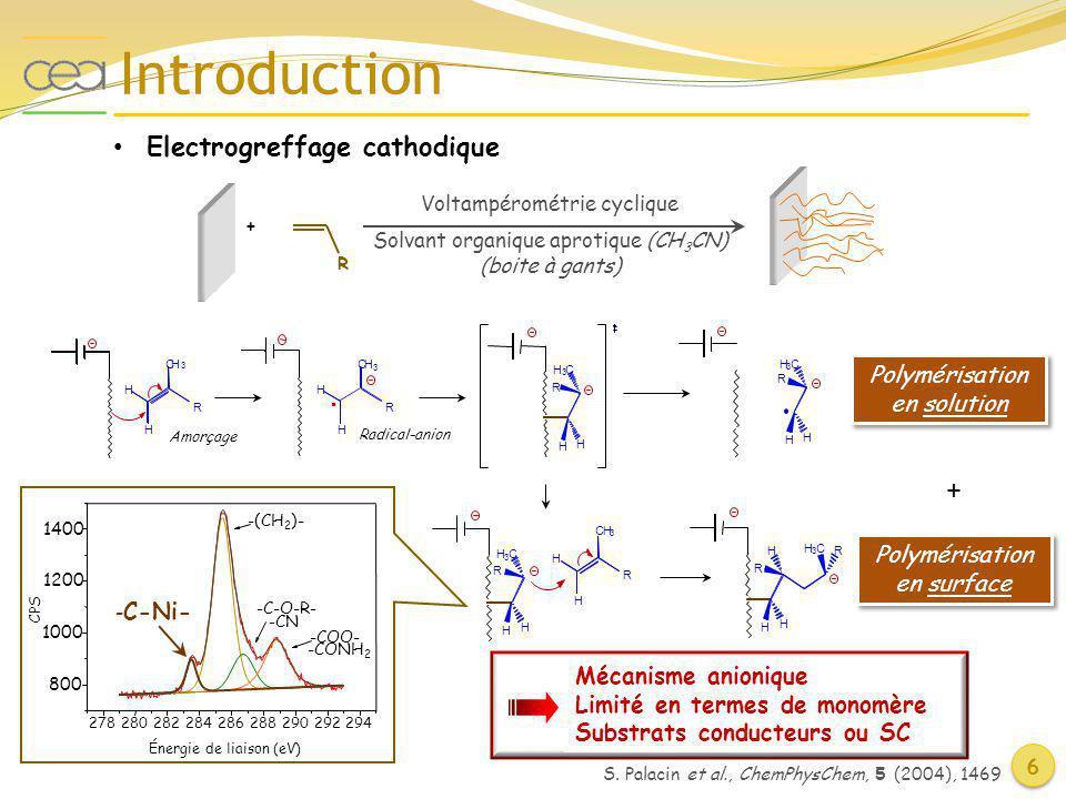 6 Electrogreffage cathodique 278280282284286288290292294 800 1000 1200 1400 -COO- -C-O-R- -CN - C-Ni- -(CH 2 )- CPS Énergie de liaison (eV) -CONH 2 Mé