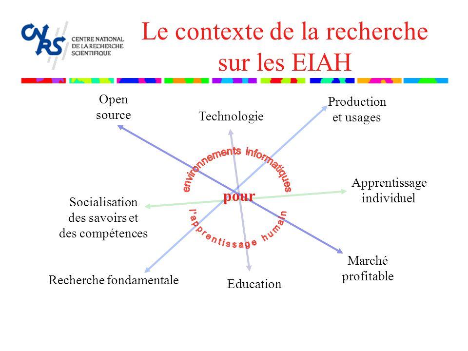 Le contexte de la recherche sur les EIAH Open source Marché profitable Recherche fondamentale Production et usages Technologie Education Socialisation des savoirs et des compétences Apprentissage individuel pour
