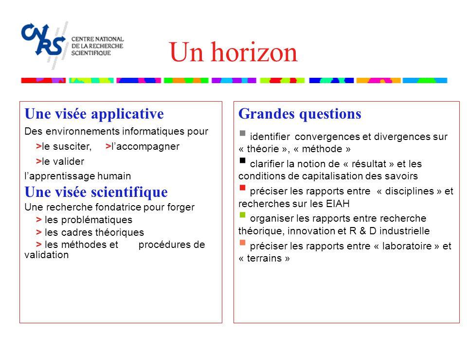 Un horizon Grandes questions identifier convergences et divergences sur « théorie », « méthode » clarifier la notion de « résultat » et les conditions