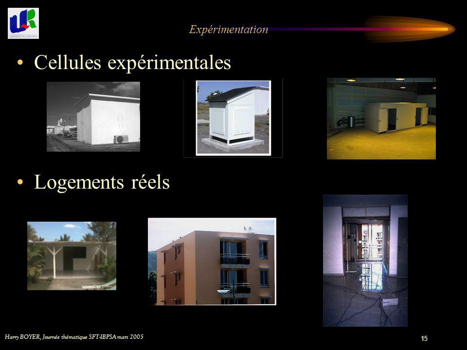 Harry BOYER, Journée thématique SFT-IBPSA mars 2005 15 Cellules expérimentales Logements réels Expérimentation