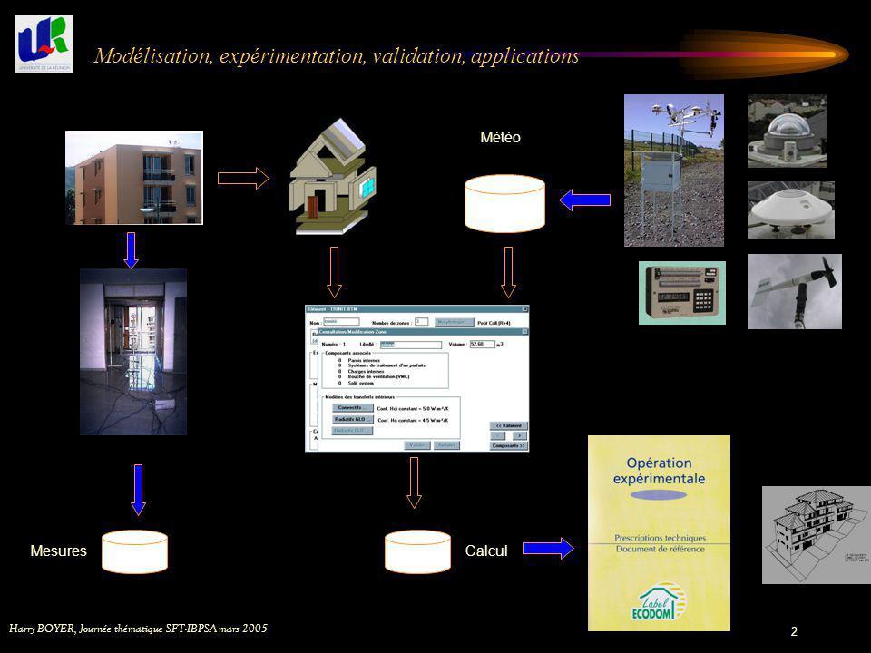 Harry BOYER, Journée thématique SFT-IBPSA mars 2005 2 Modélisation, expérimentation, validation, applications Calcul Mesures Météo