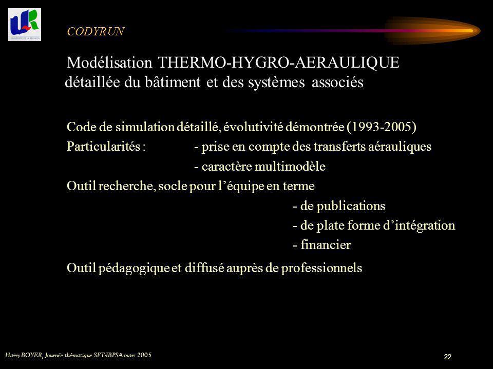 Harry BOYER, Journée thématique SFT-IBPSA mars 2005 22 CODYRUN Modélisation THERMO-HYGRO-AERAULIQUE détaillée du bâtiment et des systèmes associés Cod
