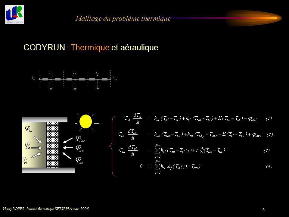 Harry BOYER, Journée thématique SFT-IBPSA mars 2005 5 Maillage du problème thermique CODYRUN : Thermique et aéraulique