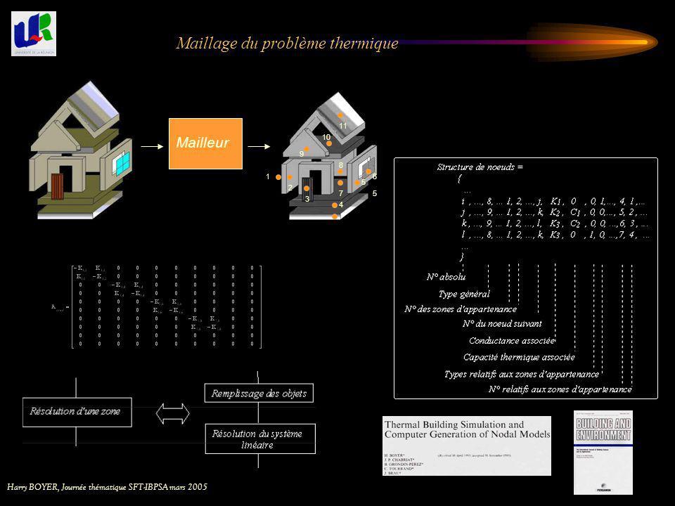 Harry BOYER, Journée thématique SFT-IBPSA mars 2005 6 Maillage du problème thermique Mailleur 1 2 3 4 5 6 7 8 9 5 10 11