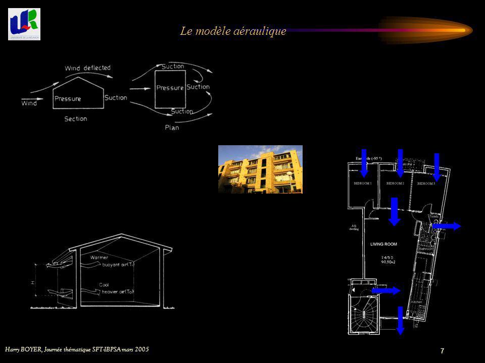 Harry BOYER, Journée thématique SFT-IBPSA mars 2005 7 Le modèle aéraulique