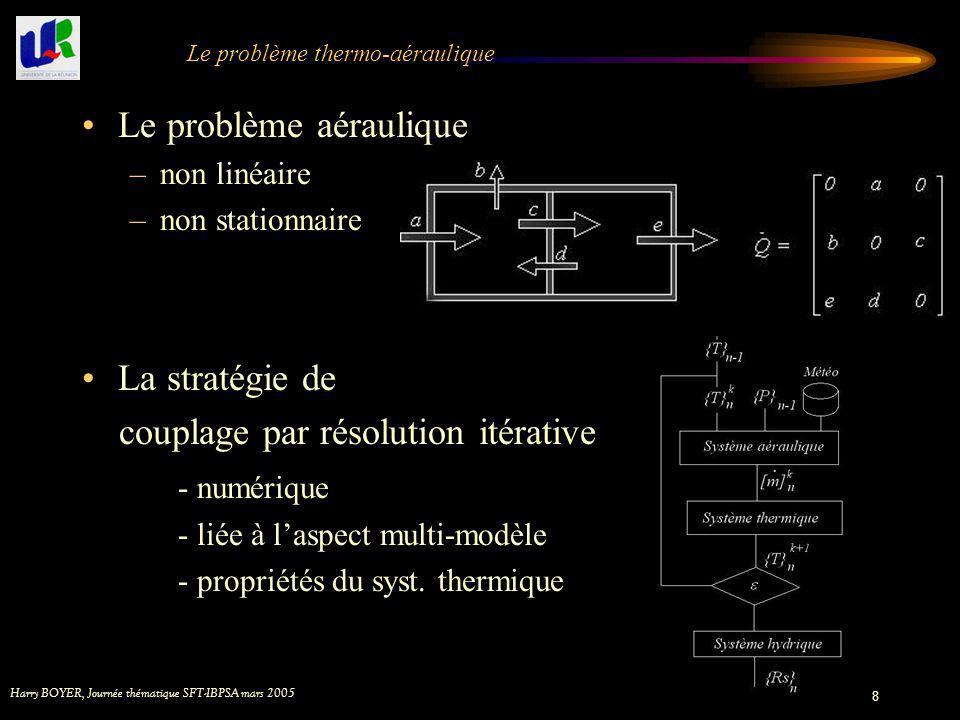 Harry BOYER, Journée thématique SFT-IBPSA mars 2005 8 Le problème thermo-aéraulique Le problème aéraulique –non linéaire –non stationnaire La stratégi
