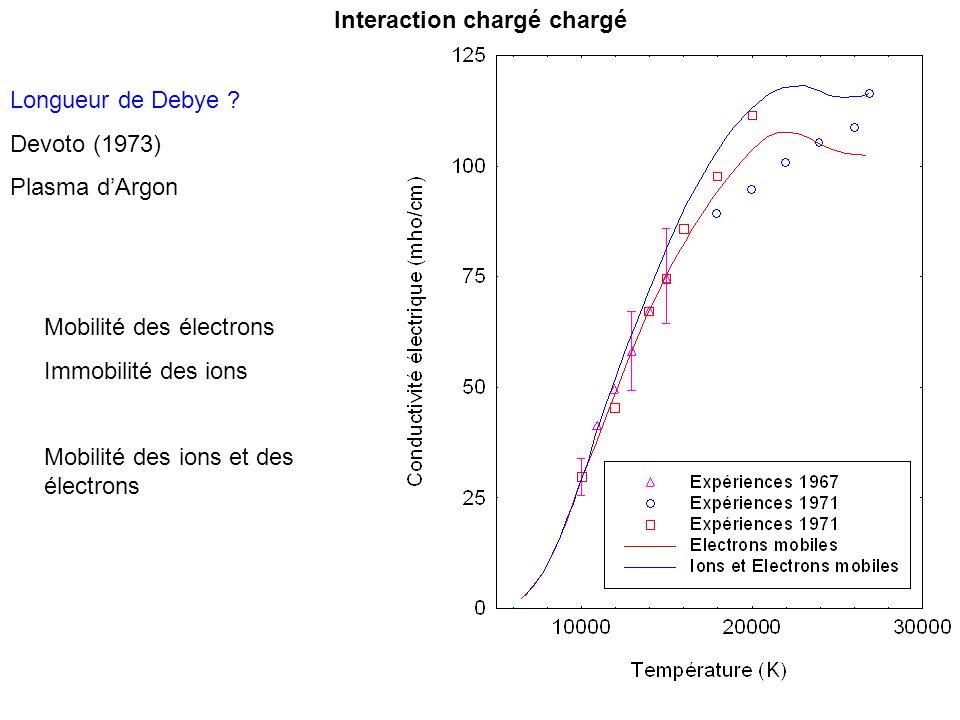 Longueur de Debye ? Devoto (1973) Plasma dArgon Mobilité des électrons Immobilité des ions Mobilité des ions et des électrons Interaction chargé charg