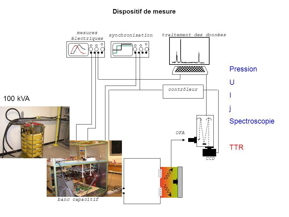 Dispositif de mesure banc capacitif mesures électriques synchronisation OFA CCD contrôleur traitement des données Pression U I j Spectroscopie TTR 100