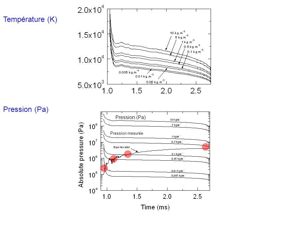 Pression (Pa) Pression mesurée Température (K) Pression (Pa)
