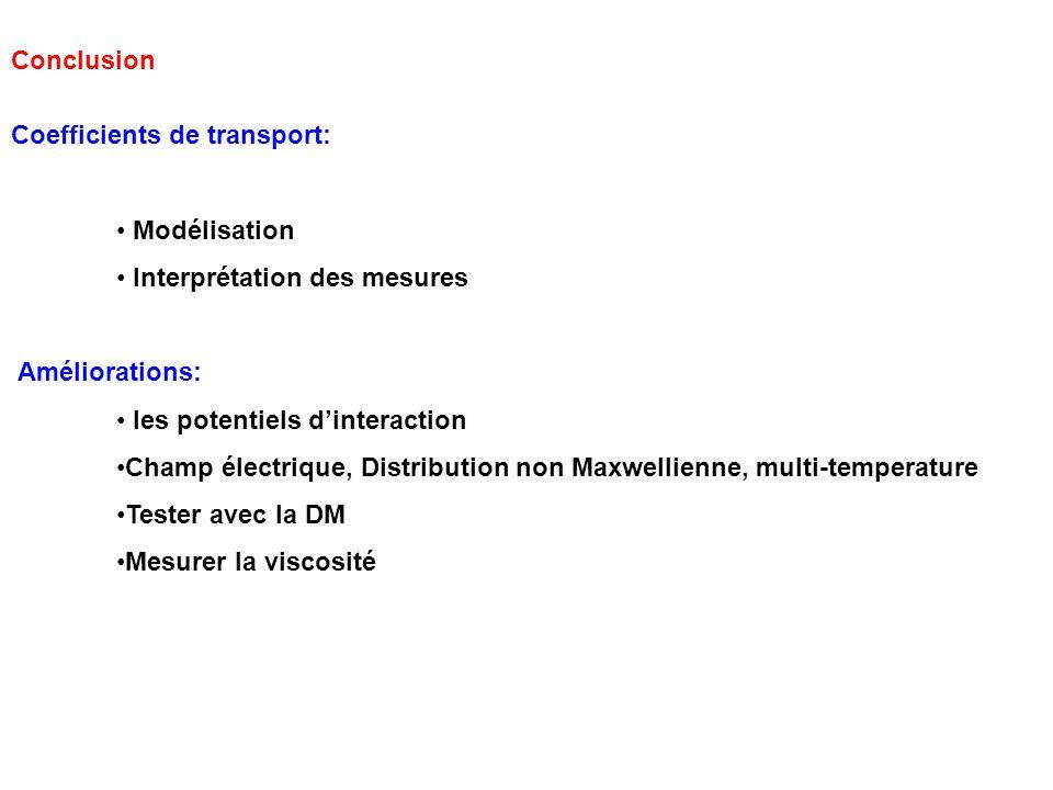 Conclusion Coefficients de transport: Modélisation Interprétation des mesures Améliorations: les potentiels dinteraction Champ électrique, Distributio