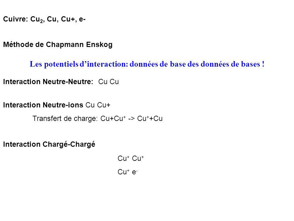 Interaction Chargé-Chargé Les potentiels dinteraction: données de base des données de bases ! Interaction Neutre-Neutre: Cu Cu Interaction Neutre-ions