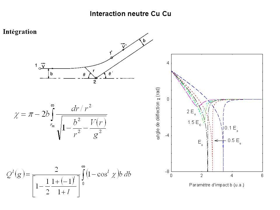 Temps (ms) Tension (V)Courant (A) Conductivité électrique (S/m) 0 Température (K)