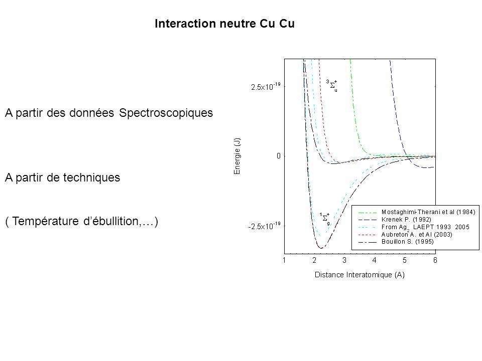 A partir des données Spectroscopiques A partir de techniques ( Température débullition,…) Interaction neutre Cu Cu