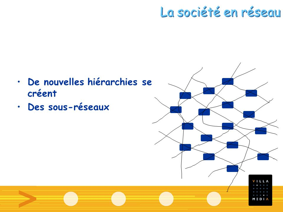 De nouvelles hiérarchies se créent Des sous-réseaux La société en réseau
