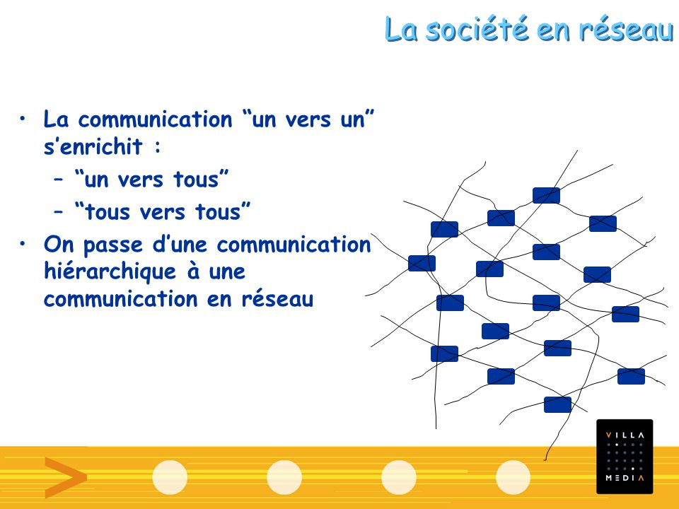 La communication un vers un senrichit : –un vers tous –tous vers tous On passe dune communication hiérarchique à une communication en réseau La société en réseau
