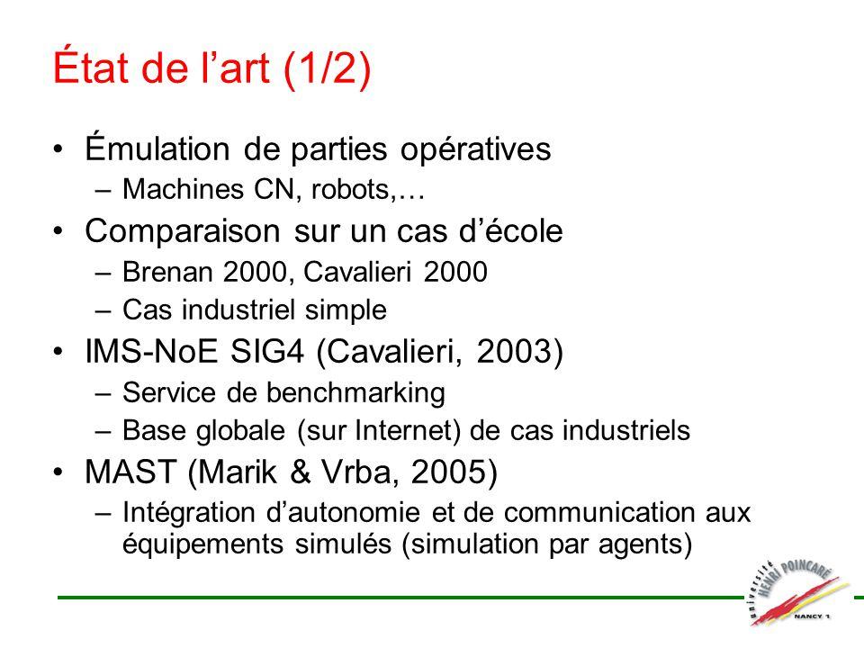 État de lart (1/2) Émulation de parties opératives –Machines CN, robots,… Comparaison sur un cas décole –Brenan 2000, Cavalieri 2000 –Cas industriel s