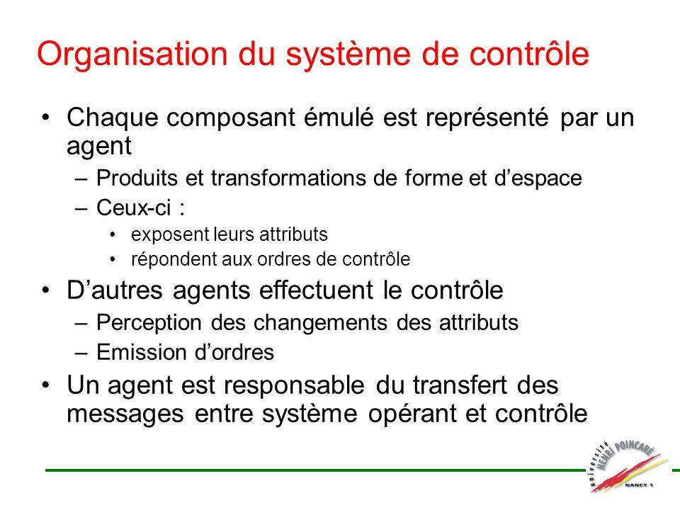 Organisation du système de contrôle Chaque composant émulé est représenté par un agent –Produits et transformations de forme et despace –Ceux-ci : exp