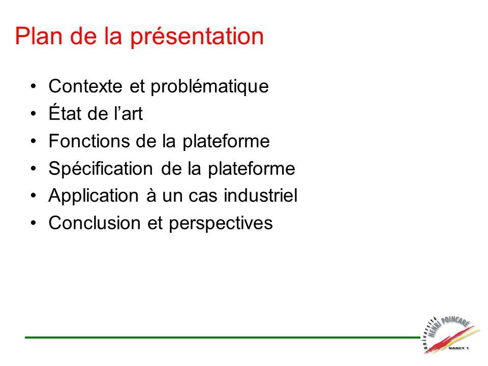 Plan de la présentation Contexte et problématique État de lart Fonctions de la plateforme Spécification de la plateforme Application à un cas industri