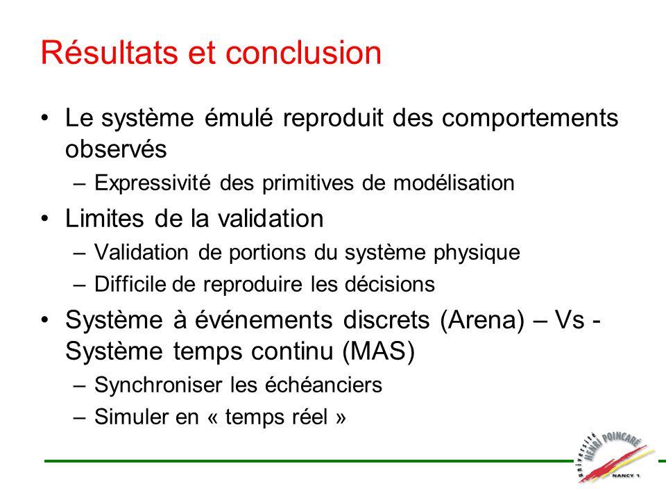 Résultats et conclusion Le système émulé reproduit des comportements observés –Expressivité des primitives de modélisation Limites de la validation –V