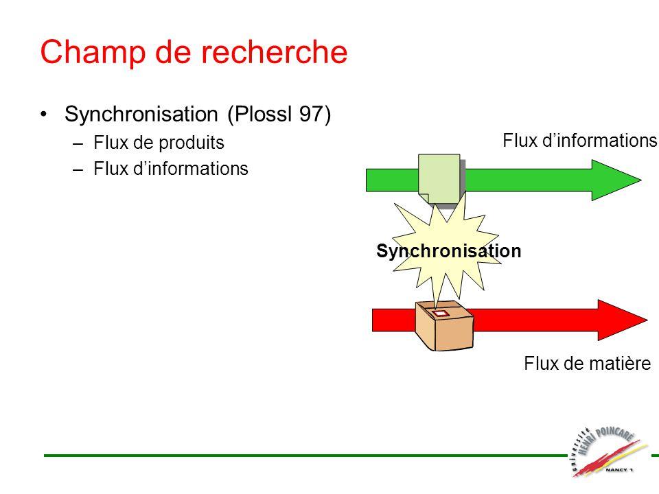 Champ de recherche Synchronisation (Plossl 97) –Flux de produits –Flux dinformations Identification Automatique –Auto-ID (McFarlane et al.
