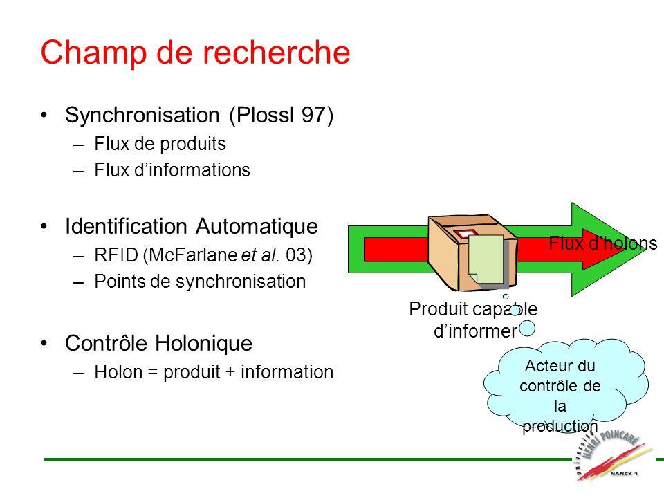 Champ de recherche Synchronisation (Plossl 97) –Flux de produits –Flux dinformations Identification Automatique –RFID (McFarlane et al. 03) –Points de