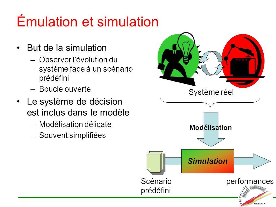 Émulation et simulation But de la simulation –Observer lévolution du système face à un scénario prédéfini –Boucle ouverte Le système de décision est i