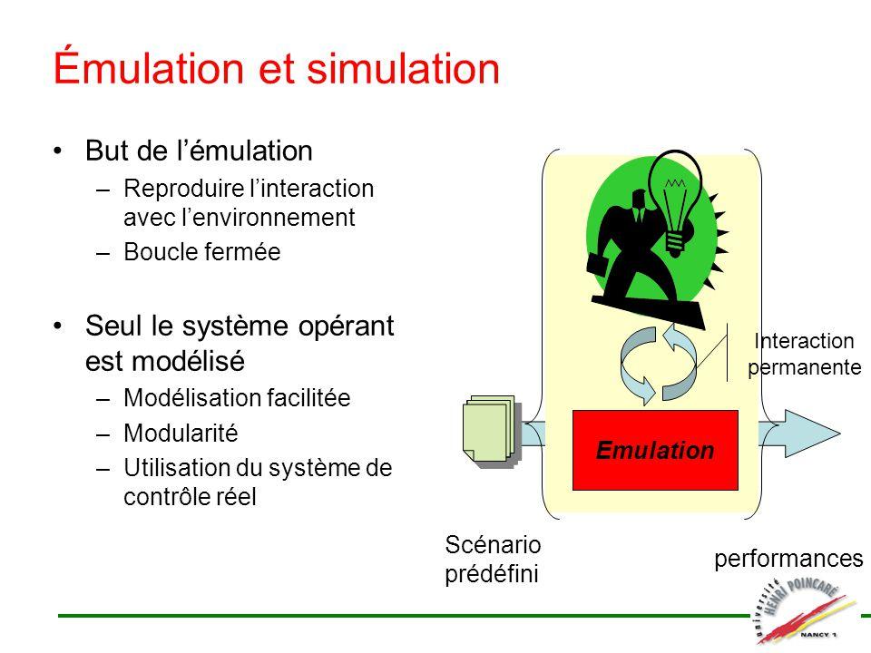 Émulation et simulation But de lémulation –Reproduire linteraction avec lenvironnement –Boucle fermée Seul le système opérant est modélisé –Modélisati