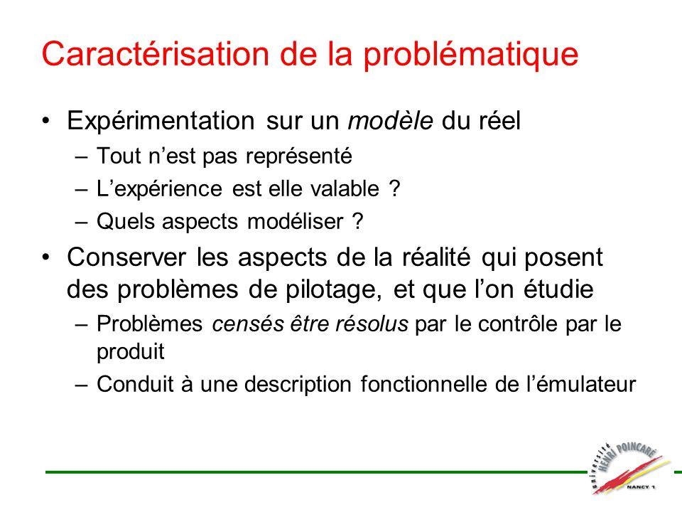 Caractérisation de la problématique Expérimentation sur un modèle du réel –Tout nest pas représenté –Lexpérience est elle valable ? –Quels aspects mod