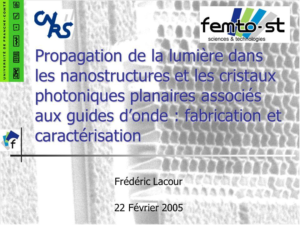 32 Caractérisation dune nanostructure sans lacune =850nm =900nm Image optique correspondante Image topographique (5x5µm²) IV-3 Caractérisation de nanostructures sans défaut …-1 Dispositif expérimentale IV-2 Caractérisation de guides dondes IV-3 Caractérisation de nanostructures sans défaut IV-4… Caractérisation par microscopie en champ proche : Une matrice de 40 lignes de trous Mêmes paramètres que précédemment (a=360nm, d=200nm) Mesure réalisée tous les 25nm entre =700nm et =900nm pour une polarisation TM