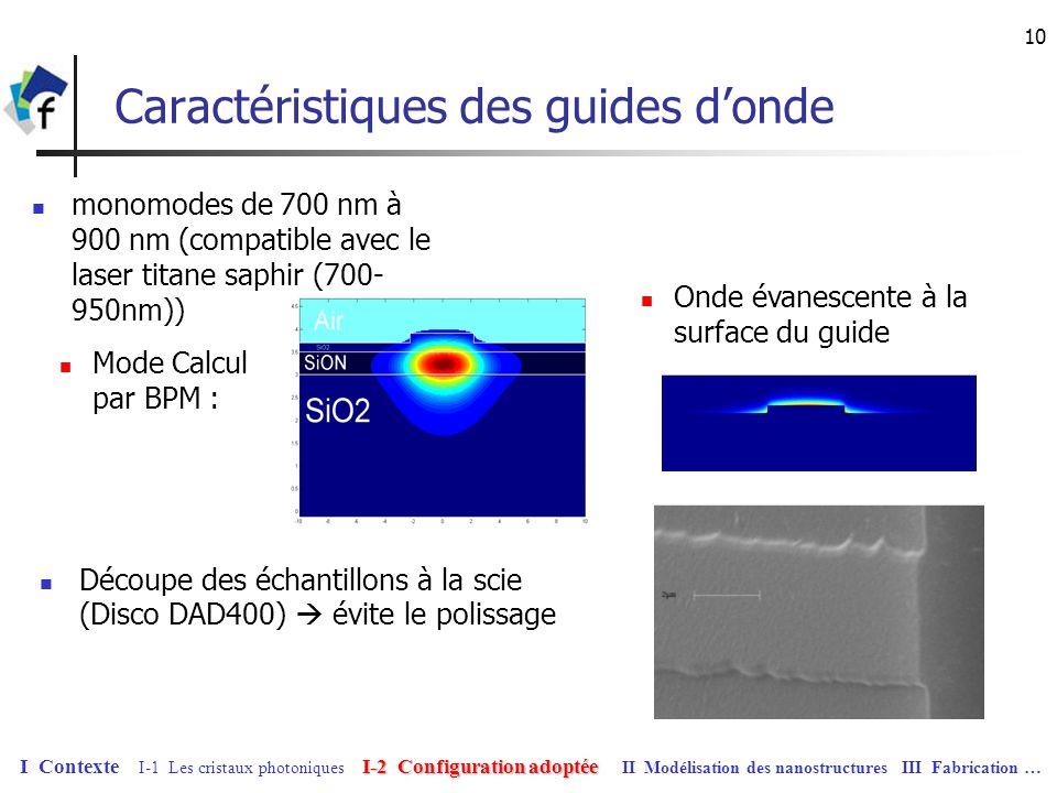 10 Caractéristiques des guides donde monomodes de 700 nm à 900 nm (compatible avec le laser titane saphir (700- 950nm)) Découpe des échantillons à la