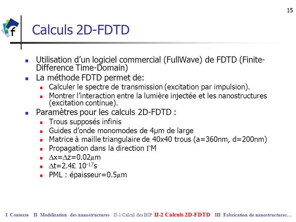 15 Calculs 2D-FDTD Utilisation dun logiciel commercial (FullWave) de FDTD (Finite- Difference Time-Domain) La méthode FDTD permet de: Calculer le spec