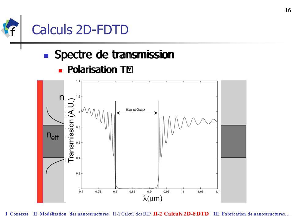 16 Calculs 2D-FDTD Spectre de transmission Polarisation TE Spectre de transmission Polarisation TM II-2 Calculs 2D-FDTD I Contexte II Modélisation des