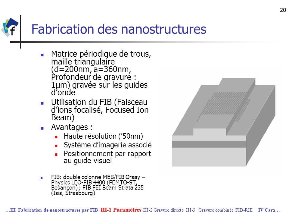 20 Fabrication des nanostructures Matrice périodique de trous, maille triangulaire (d=200nm, a=360nm, Profondeur de gravure : 1µm) gravée sur les guid