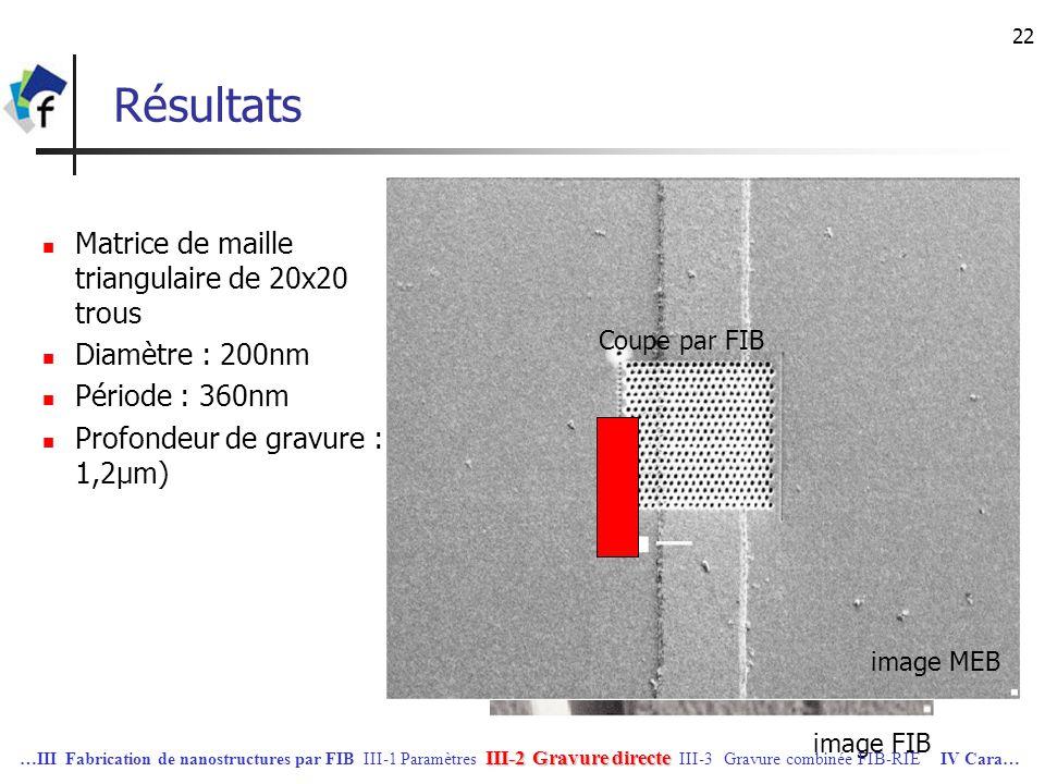 22 Résultats Matrice de maille triangulaire de 20x20 trous Diamètre : 200nm Période : 360nm Profondeur de gravure : 1,2µm) Coupe par FIB image MEB ima