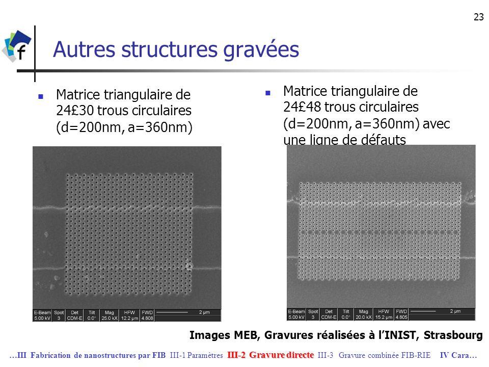 23 Autres structures gravées Matrice triangulaire de 24 £ 30 trous circulaires (d=200nm, a=360nm) Matrice triangulaire de 24 £ 48 trous circulaires (d