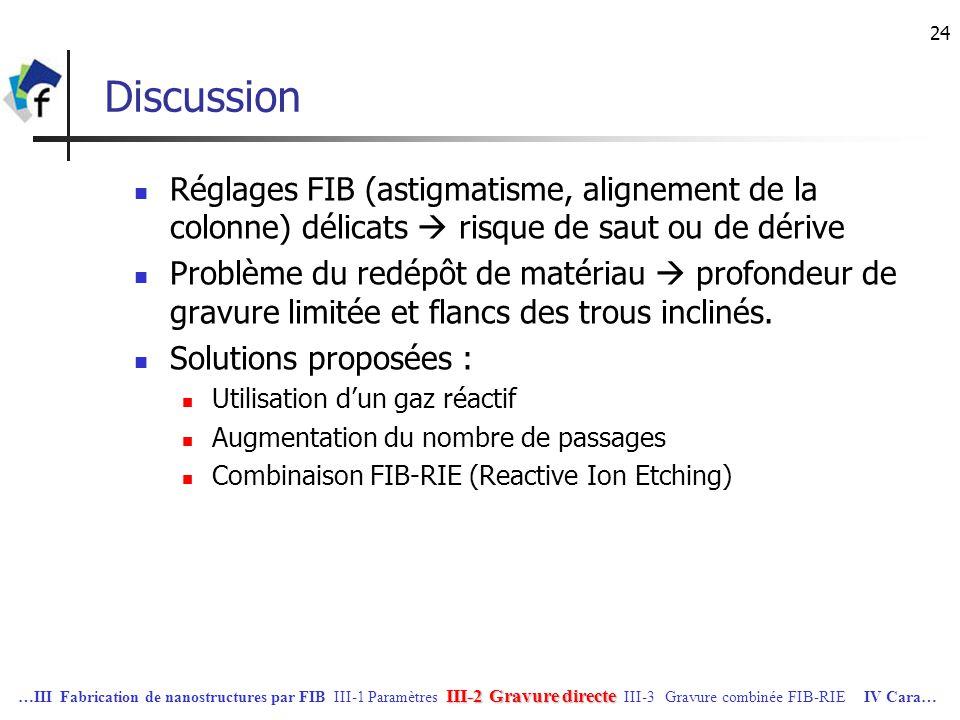 24 Discussion Réglages FIB (astigmatisme, alignement de la colonne) délicats risque de saut ou de dérive Problème du redépôt de matériau profondeur de