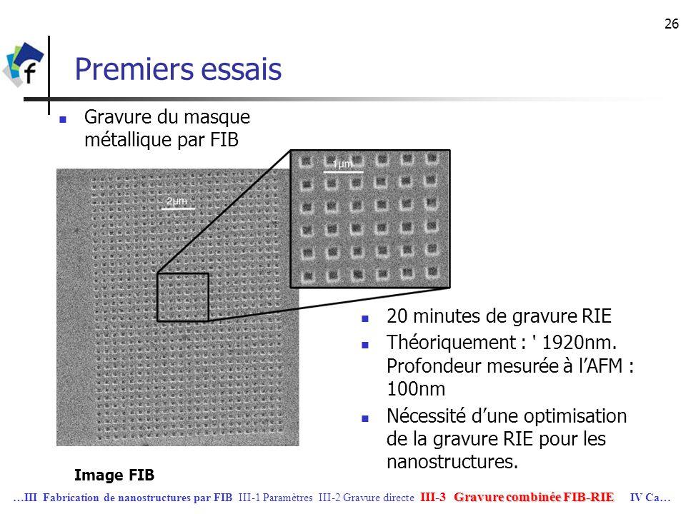 26 Premiers essais Gravure du masque métallique par FIB Image FIB 20 minutes de gravure RIE Théoriquement : ' 1920nm. Profondeur mesurée à lAFM : 100n