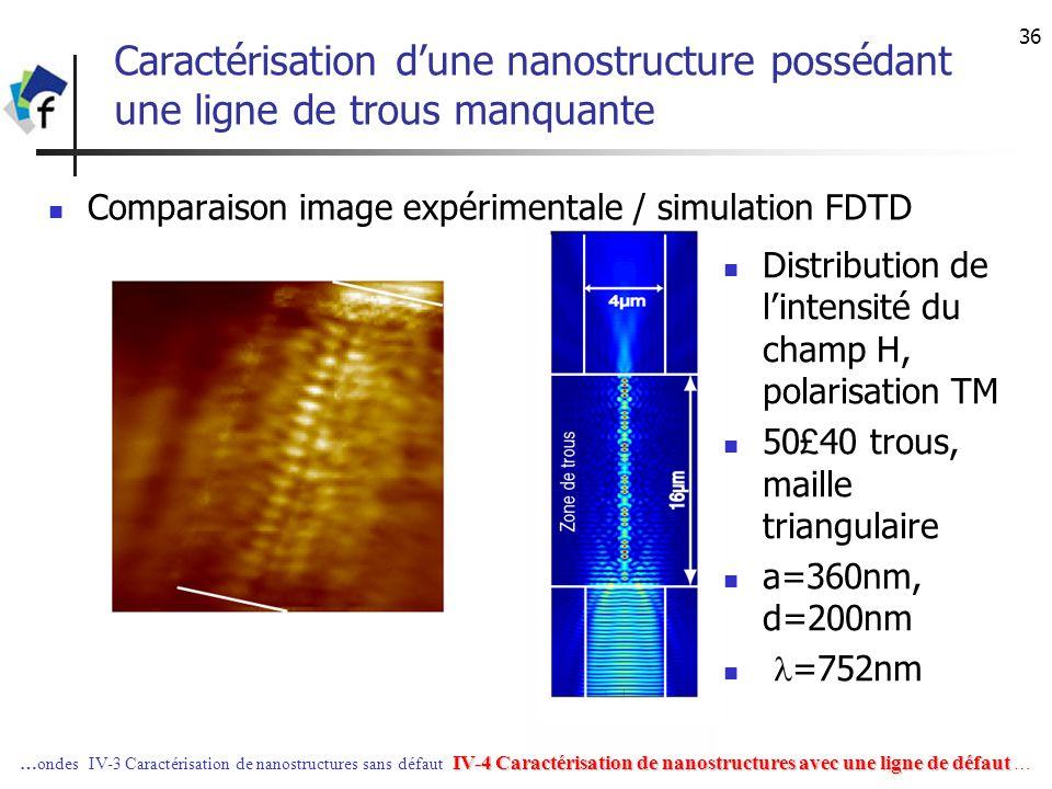36 Caractérisation dune nanostructure possédant une ligne de trous manquante Comparaison image expérimentale / simulation FDTD Distribution de lintens
