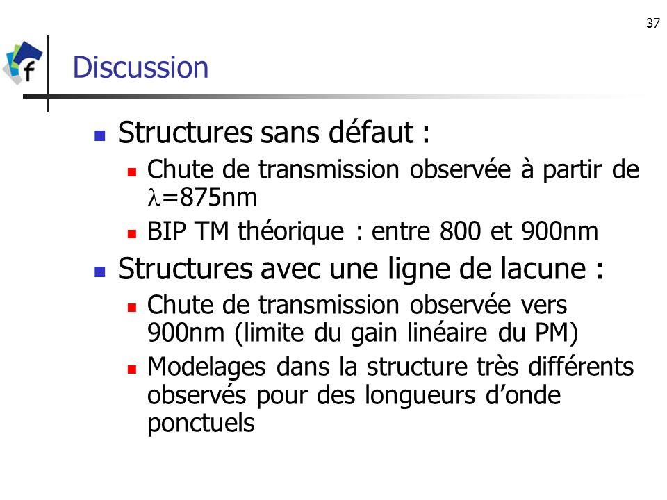 37 Discussion Structures sans défaut : Chute de transmission observée à partir de =875nm BIP TM théorique : entre 800 et 900nm Structures avec une lig