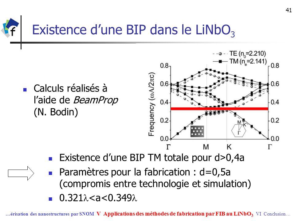 41 Existence dune BIP dans le LiNbO 3 Calculs réalisés à laide de BeamProp (N. Bodin) Existence dune BIP TM totale pour d > 0,4a Paramètres pour la fa