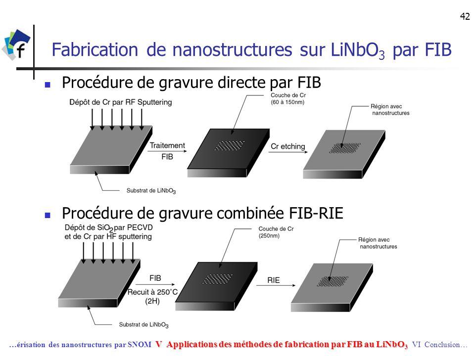 42 Fabrication de nanostructures sur LiNbO 3 par FIB Procédure de gravure directe par FIB Procédure de gravure combinée FIB-RIE V Applications des mét