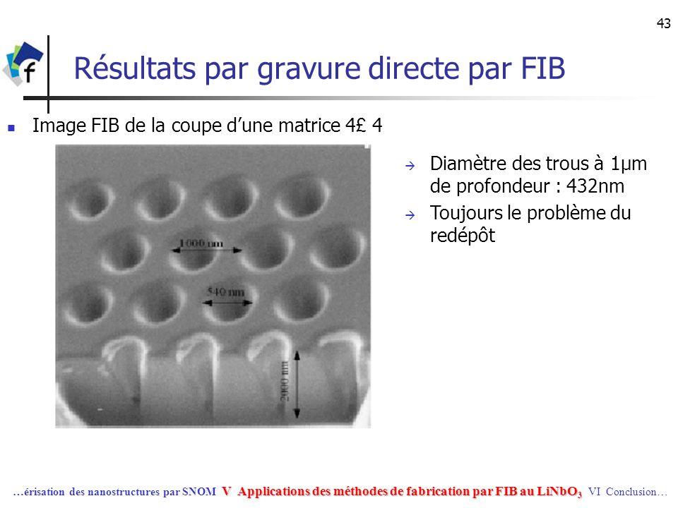 43 Résultats par gravure directe par FIB Image FIB de la coupe dune matrice 4 £ 4 Diamètre des trous à 1µm de profondeur : 432nm Toujours le problème
