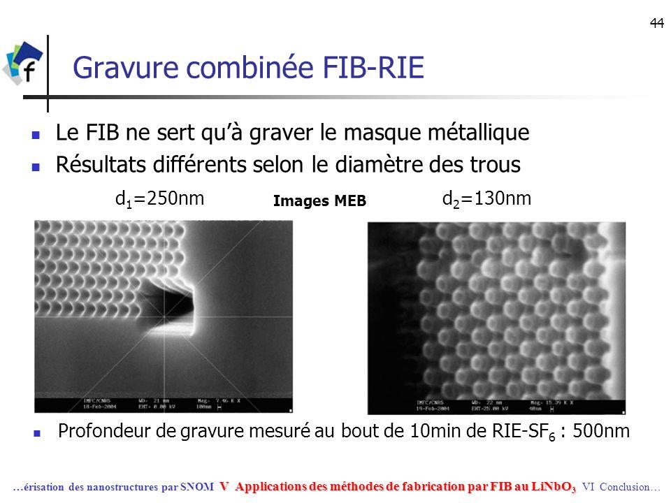 44 Gravure combinée FIB-RIE Le FIB ne sert quà graver le masque métallique Résultats différents selon le diamètre des trous d 2 =130nmd 1 =250nm Profo