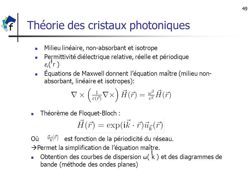 49 Théorie des cristaux photoniques Milieu linéaire, non-absorbant et isotrope Permittivité diélectrique relative, réelle et périodique r ( r ) Équati