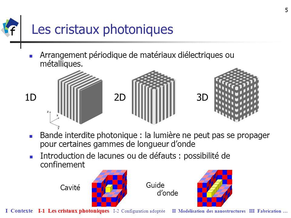 6 Les cristaux photoniques bidimensionnels Deux types : Structures « connectées » Structures « déconnectées » Applications à loptique intégrée planaire : Structures 2D + confinement vertical Défauts : création de guides donde ou de cavités Permet une miniaturisation des principaux composants optiques Contrôle total de la lumière dans un plan I-1 Les cristaux photoniques I Contexte I-1 Les cristaux photoniques I-2 Configuration adoptée II Modélisation des nanostructures III Fabrication …
