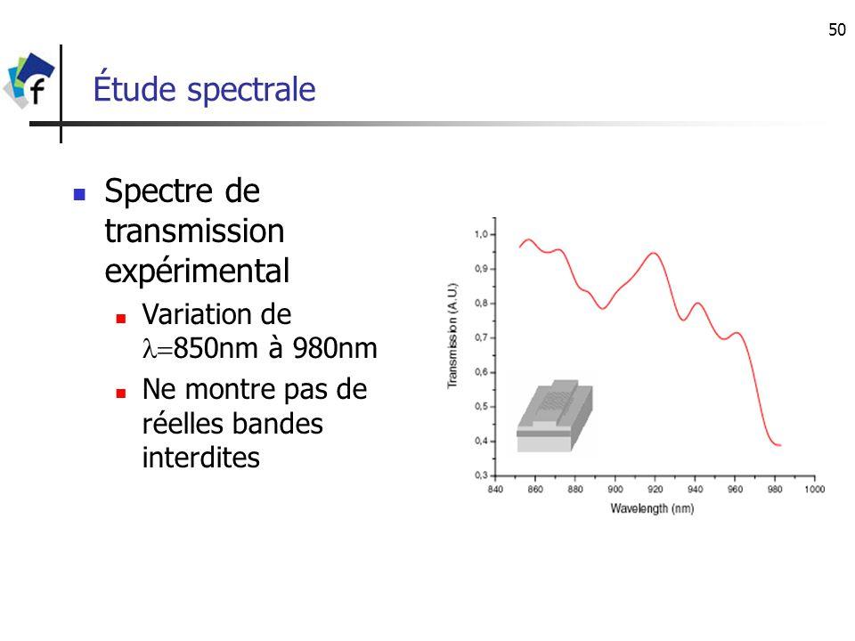 50 Étude spectrale Spectre de transmission expérimental Variation de 850nm à 980nm Ne montre pas de réelles bandes interdites