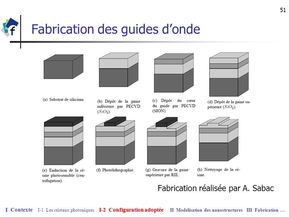 51 Fabrication des guides donde Fabrication réalisée par A. Sabac I-2 Configuration adoptée I Contexte I-1 Les cristaux photoniques I-2 Configuration