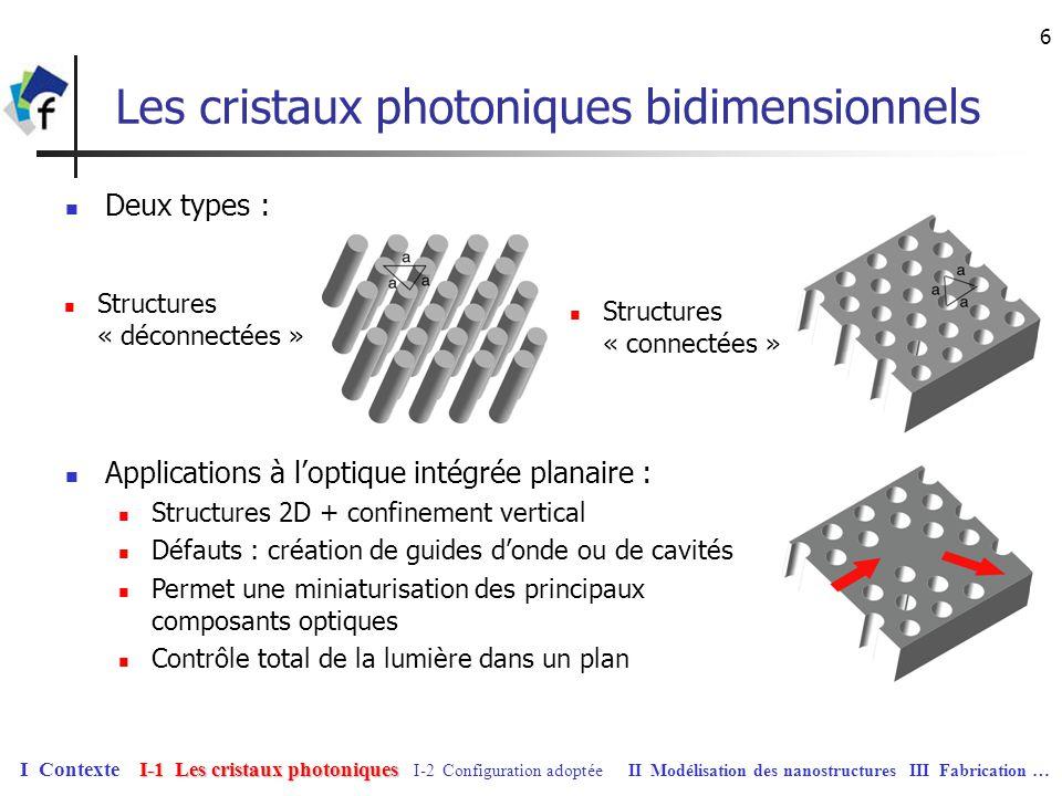 6 Les cristaux photoniques bidimensionnels Deux types : Structures « connectées » Structures « déconnectées » Applications à loptique intégrée planair