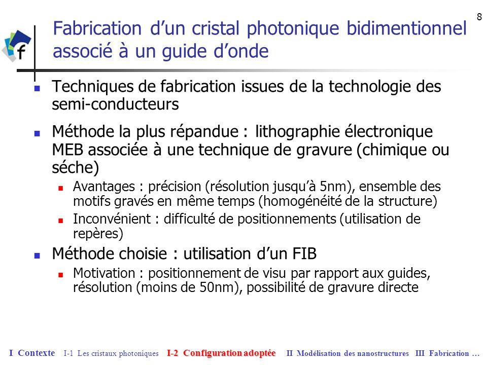 9 Choix du guide optique Structure mixte guide/nanostructures Modes de propagation peu enterrés (caractérisation par microscopie champ proche) Choix dune structure multicouche : confinement vertical de la lumière dans les structures Guide ruban à structure multicouche SiO 2 /SiON/SiO 2 sur substrat de silicium I-2 Configuration adoptée I Contexte I-1 Les cristaux photoniques I-2 Configuration adoptée II Modélisation des nanostructures III Fabrication …