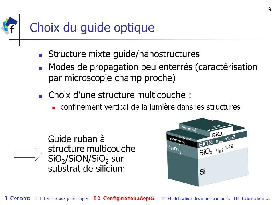 10 Caractéristiques des guides donde monomodes de 700 nm à 900 nm (compatible avec le laser titane saphir (700- 950nm)) Découpe des échantillons à la scie (Disco DAD400) évite le polissage Onde évanescente à la surface du guide Mode Calcul par BPM : I-2 Configuration adoptée I Contexte I-1 Les cristaux photoniques I-2 Configuration adoptée II Modélisation des nanostructures III Fabrication …